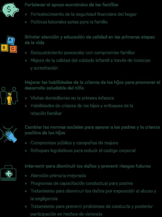 Su comunidad puede ofrecer cinco tipos de ayuda.