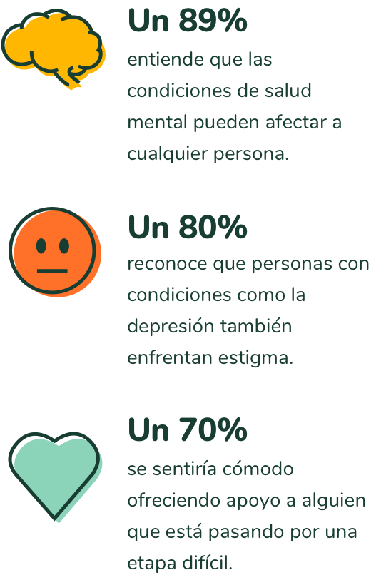https://encuentraquedecir.org/wp-content/uploads/2020/09/infographic-1-m-es@2x.png