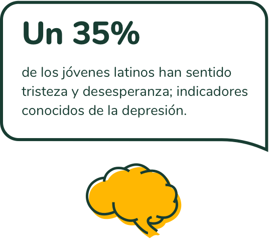 https://encuentraquedecir.org/wp-content/uploads/2020/09/infographic-2-m-es@2x.png