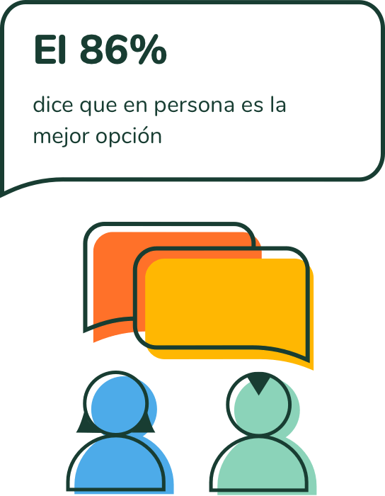 https://encuentraquedecir.org/wp-content/uploads/2020/10/infographic-6-m-es@2x.png